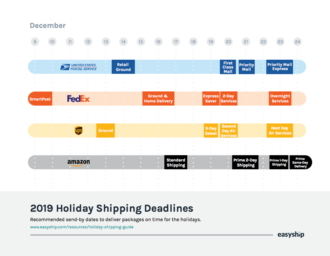2019 Holiday Shipping Deadlines