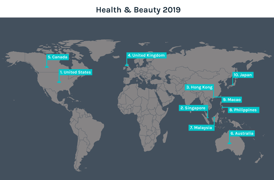 Top 10 Destination Countries for Health & Beauty in 2019