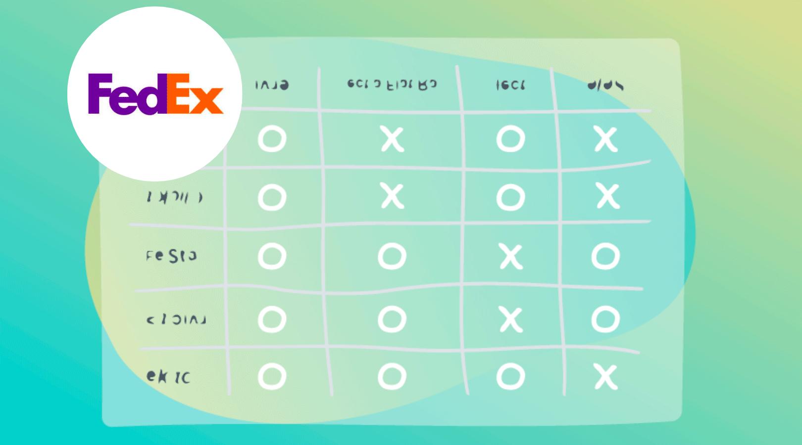 FedEx Locations & Services