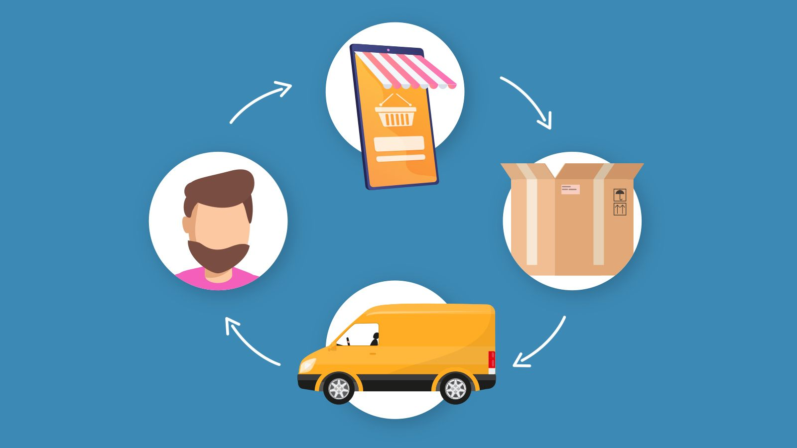 What is Dropshipping: A Detailed 101 Guide