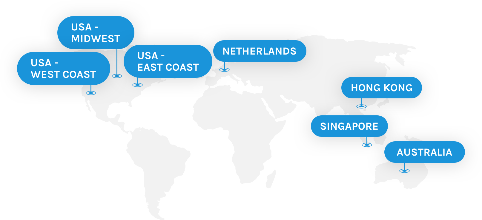 Easyship Warehouse Locations