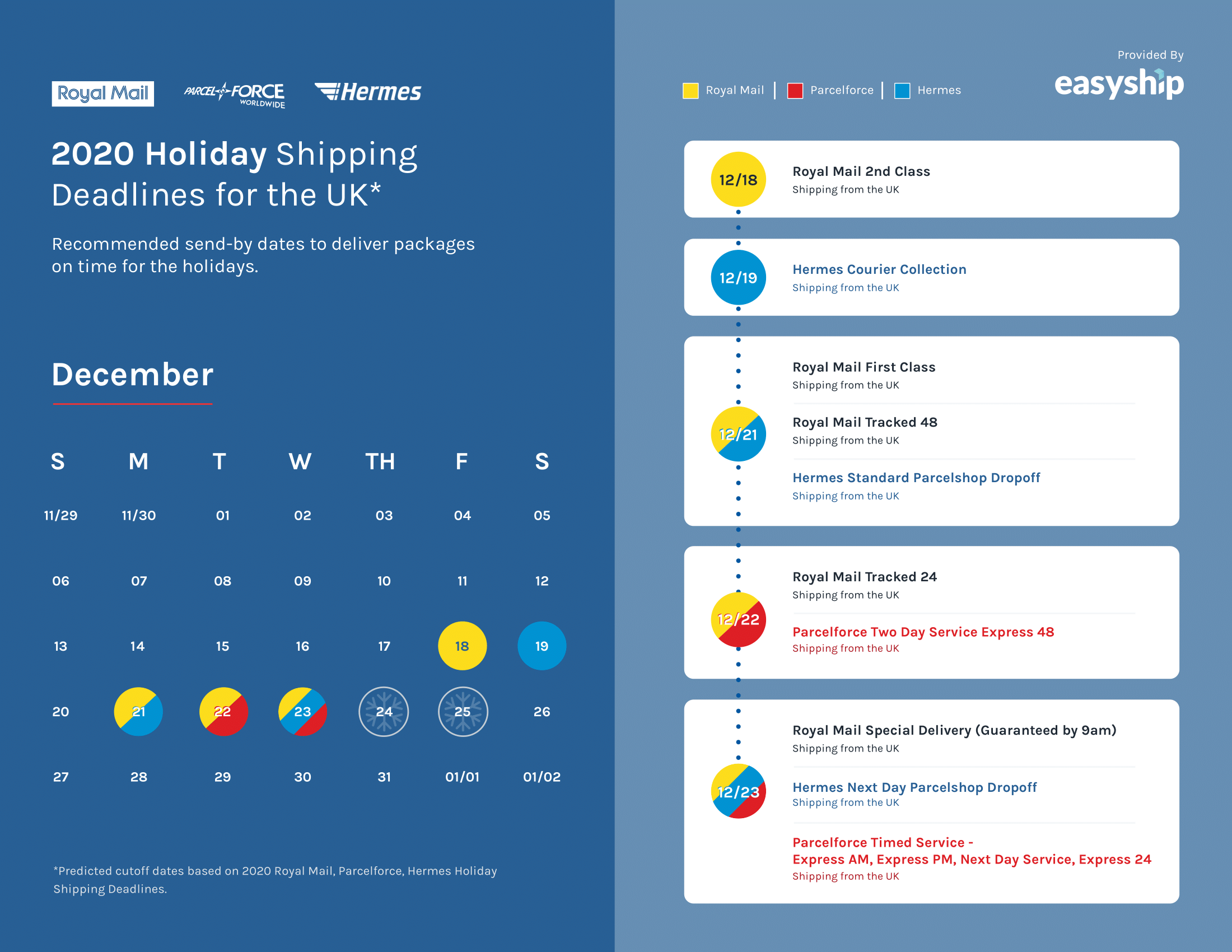 2019 Holiday Shipping Deadlines for the United Kingdom