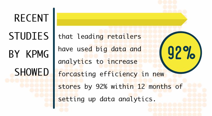 retailers analytics graphic