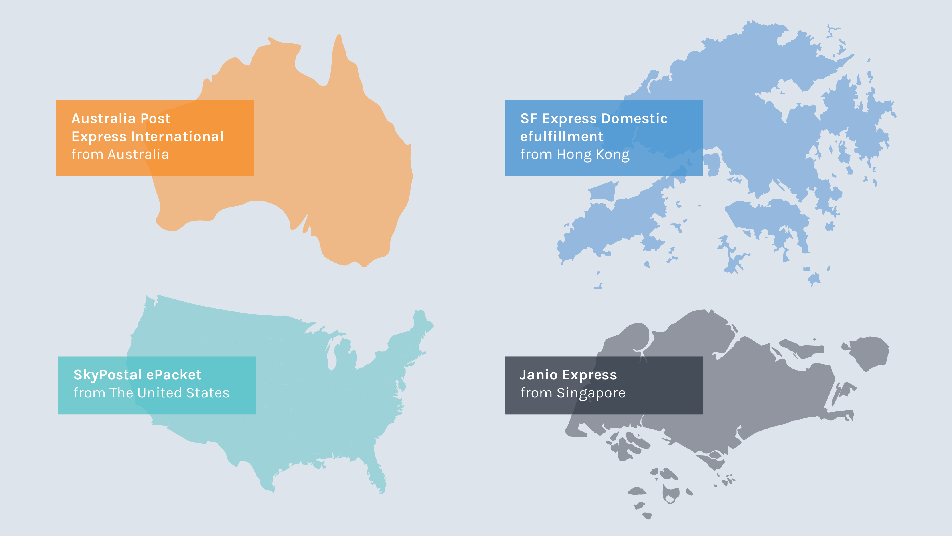 Global Shipping Options