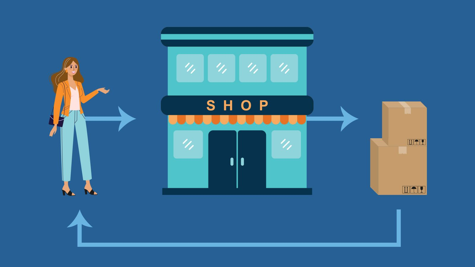 Is Dropshipping the Right Business for You?