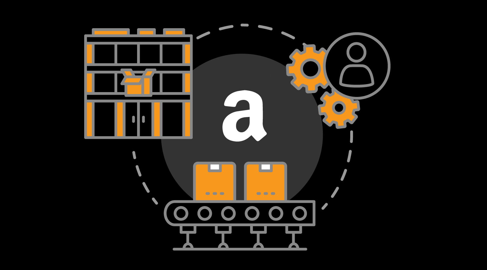 Amazon Dropshipping 101: The Ultimate 2021 Guide